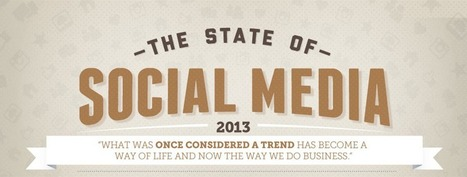 Social Media 2013 in a Nutshell [INFOGRAPHIC] - Social Media London | Social Media | Branding | Scoop.it