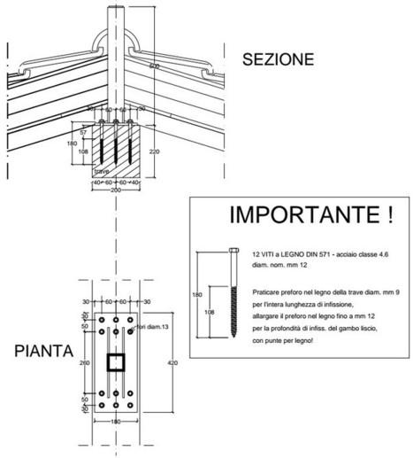 Calcolo Linea Vita: verifica strutturale del sistema di fissaggio ... | Il mondo delle strutture | Scoop.it