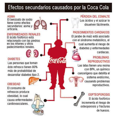 ¿Debemos beber Coca Cola? | @CNA_ALTERNEWS | La R-Evolución de ARMAK | Scoop.it