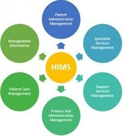 Why Hospital Management System Is In Demand Nowadays? | Hospital Management System | Scoop.it