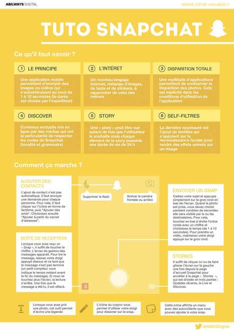 Snapchat comment ça marche ? | Trucs, Conseils et Astuces | Scoop.it