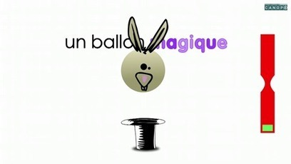 Les fondamentaux - des films d'animation bien agités, pour bien cogiter ! | Le mot du libraire Canopé Haute-Saône | Scoop.it