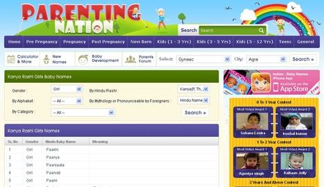 List of Kanya Rashi Baby Girls Names by Parenting Nation | Indian Baby Names | Scoop.it