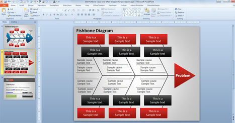 Fishbone Cause and Effect Diagram for PowerPoint | death penalty | Scoop.it
