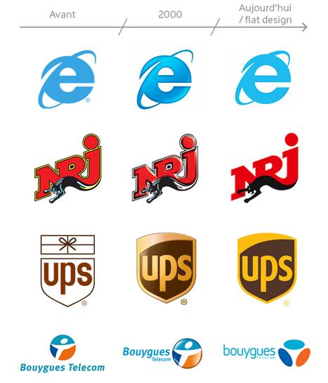La vie rêvée d'un logotype | VIP - Votre Image Professionnelle | Scoop.it