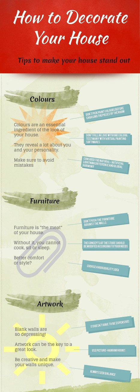 How to Decorate your House - Imgur | Home & Garden | Scoop.it