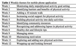 Proposed clinical trial for mobile phone app and pedometer to test effectiveness of physical intervention programs | Medical Apps | Scoop.it