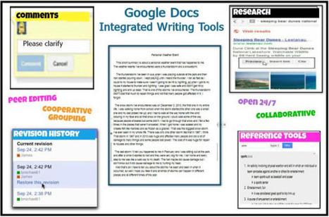 The Southfield Jay : Google Docs Helps Put the 'Home' in Homework | Modern Teaching and Learning | Scoop.it