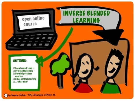 Inverse Blended Learning - Why we need and how we try it! | Aprendiendo a Distancia | Scoop.it