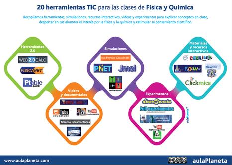 20 herramientas TIC para las clases de Física y Química | aulaPlaneta | EduHerramientas 2.0 | Scoop.it
