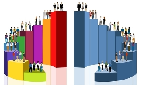 Employee Engagement is Driven by a Hierarchy of Needs | Performance Management System | Scoop.it
