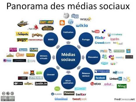 Comment le web a changé le monde des entreprises - KomadoK | Digitalisation des entreprises | Scoop.it