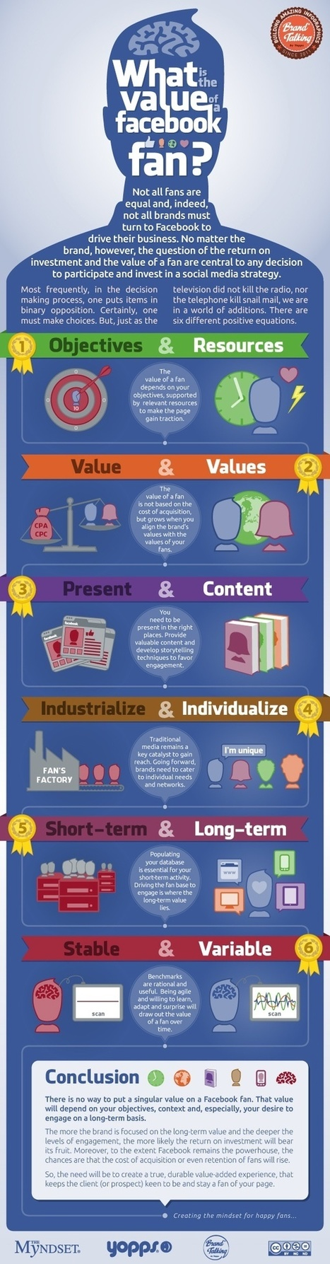 What is the Value of a Facebook Fan? | Social Media Useful Info | Scoop.it
