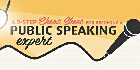 The Ultimate Cheat Sheet To Becoming A Great Public Speaker | MakeUseOf | 21st Century TESOL Resources | Scoop.it