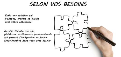 Solutions personnalisées   Gestion Minute   gestion projet   Scoop.it