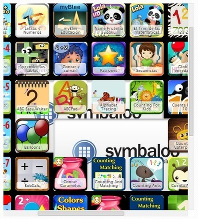Cientos de Apps educativas por temas | MECIX | Scoop.it