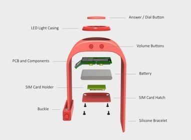 Le téléphone-bracelet pour enfants Tinitell avec géolocalisation par GPS a réuni 100 000 $ en 7 jours sur Kickstarter - servicesmobiles.fr | Les bébés connectés | Scoop.it