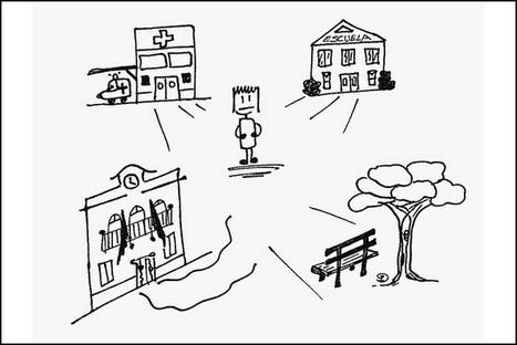¿POR QUÉ ES IMPORTANTE LA EDUCACIÓN PERMANENTE? - INED21   APRENDIZAJE   Scoop.it