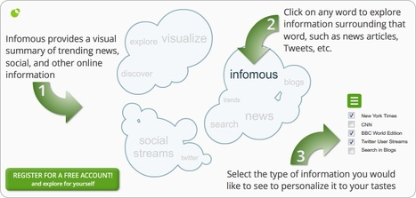 Infomous shows what's trending, you choose what's relevant | Create, Innovate & Evaluate in Higher Education | Scoop.it