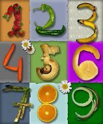 Multimedia unidad didactica Suma y resta con números naturales | Matematica | Scoop.it
