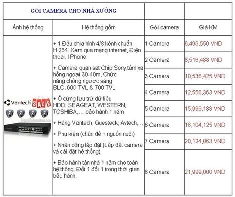 Camera quan sat, Lắp đặt camera quan sát giá rẻ tại hà nội   LẮP ĐẶT CAMERA QUAN SAT   Scoop.it
