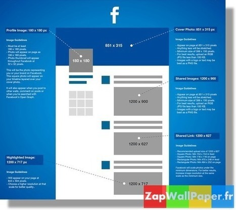 [Information] Taille des photos de profil et de couverture des pages Facebook | zapwallpaper | Scoop.it
