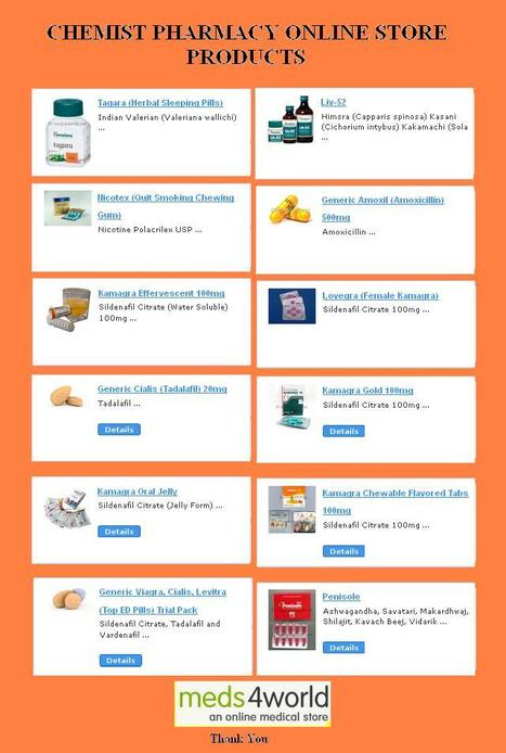 Know the importance of Chemist Pharmacy Online Store | Meds4World | Scoop.it