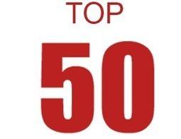 THINKing » Top 50 Creativity Posts | Design4Change | Scoop.it