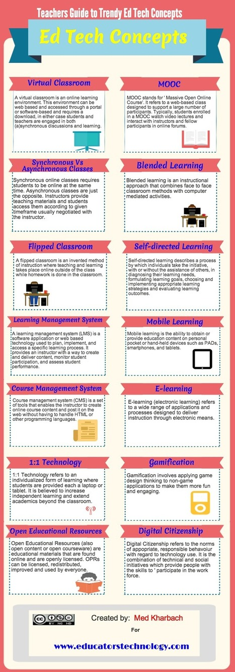 Teachers' Guide to Trendy EdTech Concepts Infographic | e-Learning Infographics | Technology Enhanced Learning Futures | Scoop.it