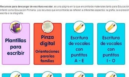 Nueva - Educación 3.0 | Educación Digital para Todos- Formador | Scoop.it