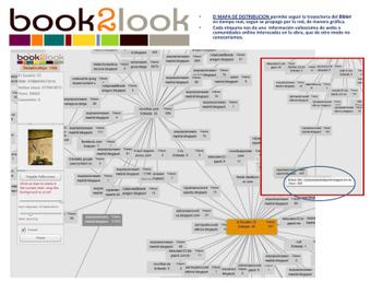Book2look, una herramienta muy útil   Personas 2.0: #SocialMedia #Strategist   Scoop.it