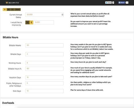 Freelancer's Hourly Rate Calculator | CustDev: Customer Development, Startups, Metrics, Business Models | Scoop.it