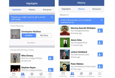 Facebook starts testing Highlights, a feed that shows only important ... | Social Media | Scoop.it