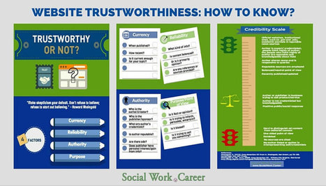 Website Trustworthiness: How Can You Tell? @swcareer | Evidenced Based SSW Practice | Scoop.it