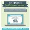 Infographie : Les vidéos de démonstration produit en ligne poussent à l'achat   Actualités TIC   Scoop.it