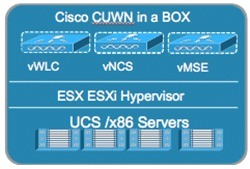 Cisco Virtual Wireless LAN Controller (vWLC) - Release 7.3 | Cisco Learning | Scoop.it