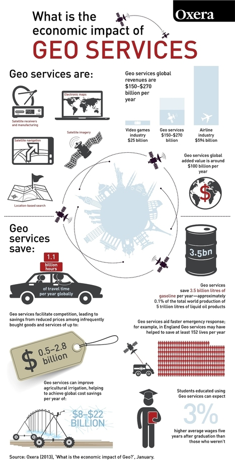 What is the economic impact of Geo-Services? | Map@Print | Scoop.it