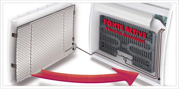 Le chauffage électrique revient à la mode avec les radiateurs à inertie | La Revue de Technitoit | Scoop.it