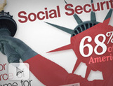 Social Security: By the Numbers   Authentic Counsel, LLC   Financial Advisor Dallas   Scoop.it