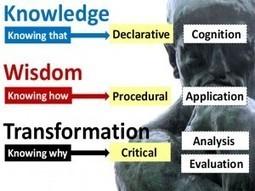 7 Characteristics Of Future Learning | El aprendizaje de la complejidad | Scoop.it
