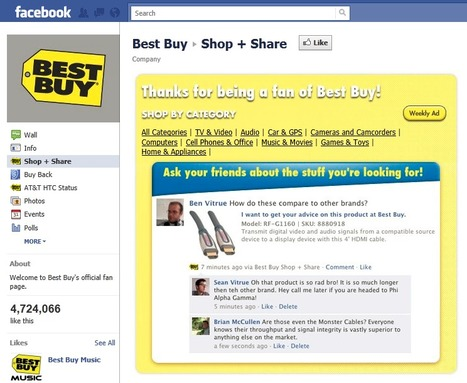 5 Best Practices of Facebook eCommerce Stores | BUS 116 - PR Theory - CC | Scoop.it