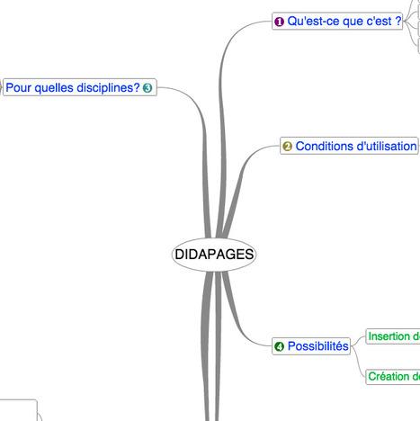 Didapage | Ressources pour la Technologie au College | Scoop.it