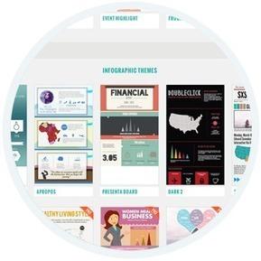 Create Easy Infographics, Reports, Presentations | Piktochart | Edtech PK-12 | Scoop.it