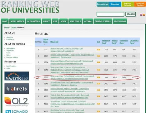 Ranking Web of Universities - January 2016 БГТУ в ТОП 5 | SCImago on Media | Scoop.it
