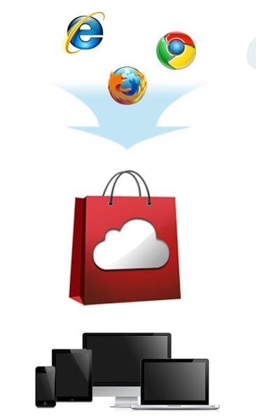 Synchroniser les favoris sur trois navigateur grace à FaveKeeper | Time to Learn | Scoop.it