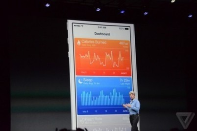 What Apple's Healthkit and Health app mean for physicians | UX-UI-Wearable-Tech for Enhanced Human | Scoop.it