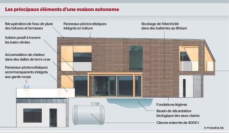 La maison autarcique commence à sortir de terre (Châtillon - Suisse) | Immobilier | Scoop.it