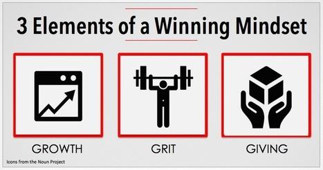 #leadership Three Essential Elements Of A Winning Mindset | VISUAL PROSPERITY by Cynthia Bluenscottish Ross | Scoop.it