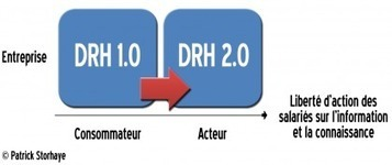 Blog d'Anthony Poncier » Blog Archive » Social Business : DRH et e-transformation on en est où ? | Social Business and Digital Transformation | Scoop.it