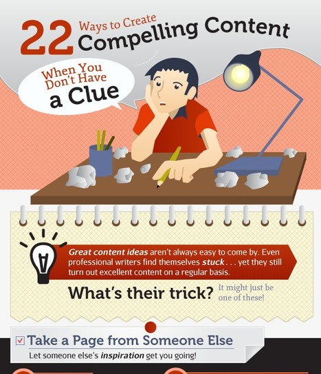 Infographic 22 Ways to Create Compelling Content When You Don't Have a Clue | Zukunft des Lernens | Scoop.it